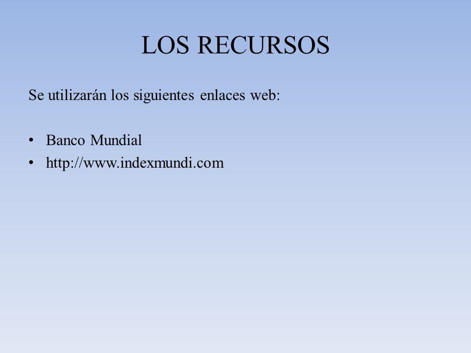 LOS RECURSOS Se utilizarán los siguientes enlaces web: Banco Mundial