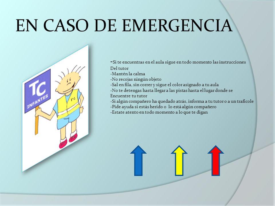 EN CASO DE EMERGENCIA -Si te encuentras en el aula sigue en todo momento las instrucciones. Del tutor.