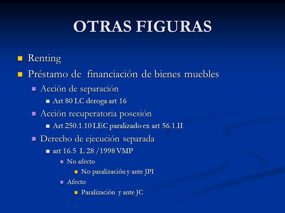 OTRAS FIGURAS Renting Préstamo de financiación de bienes muebles