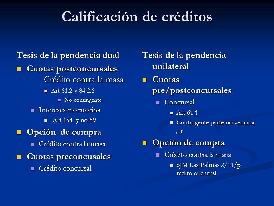Calificación de créditos