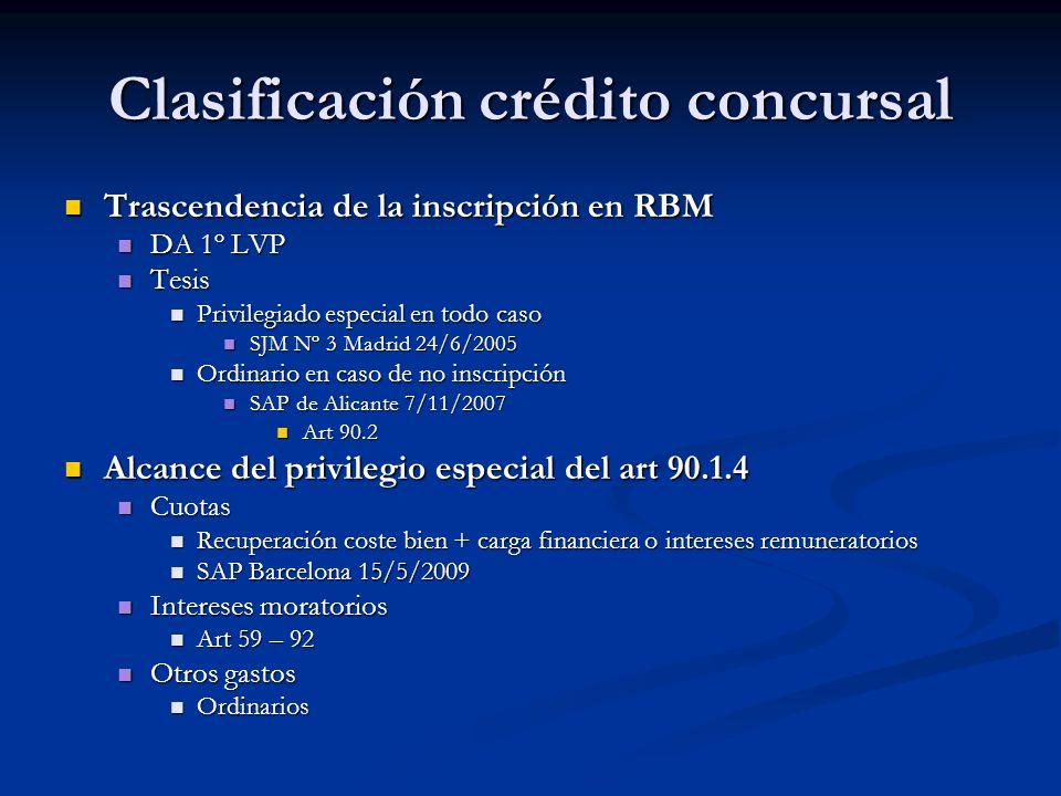 Clasificación crédito concursal