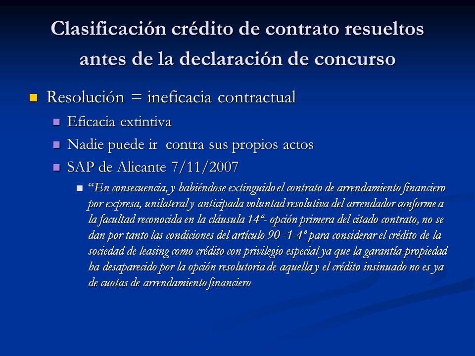 Clasificación crédito de contrato resueltos antes de la declaración de concurso