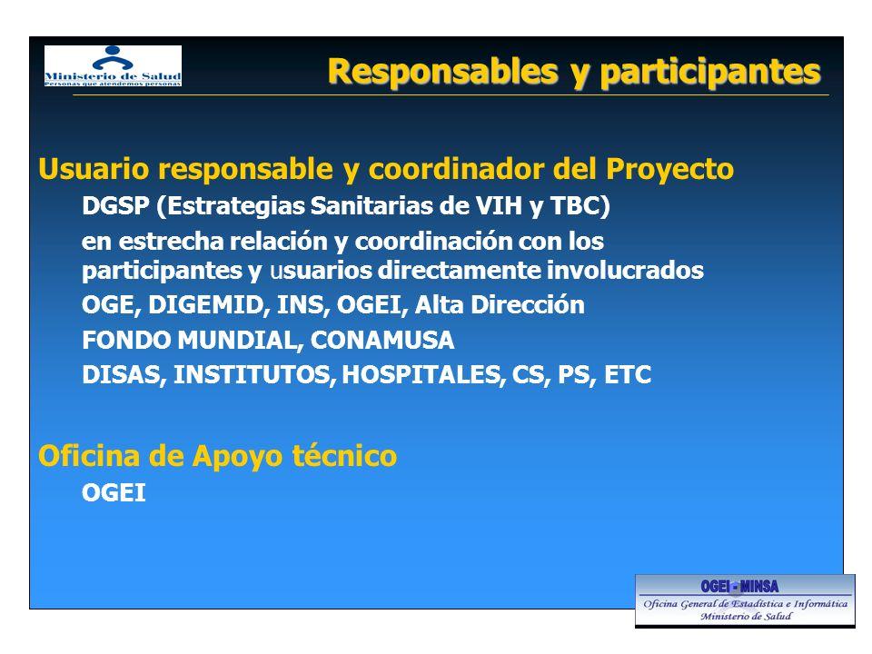 Responsables y participantes