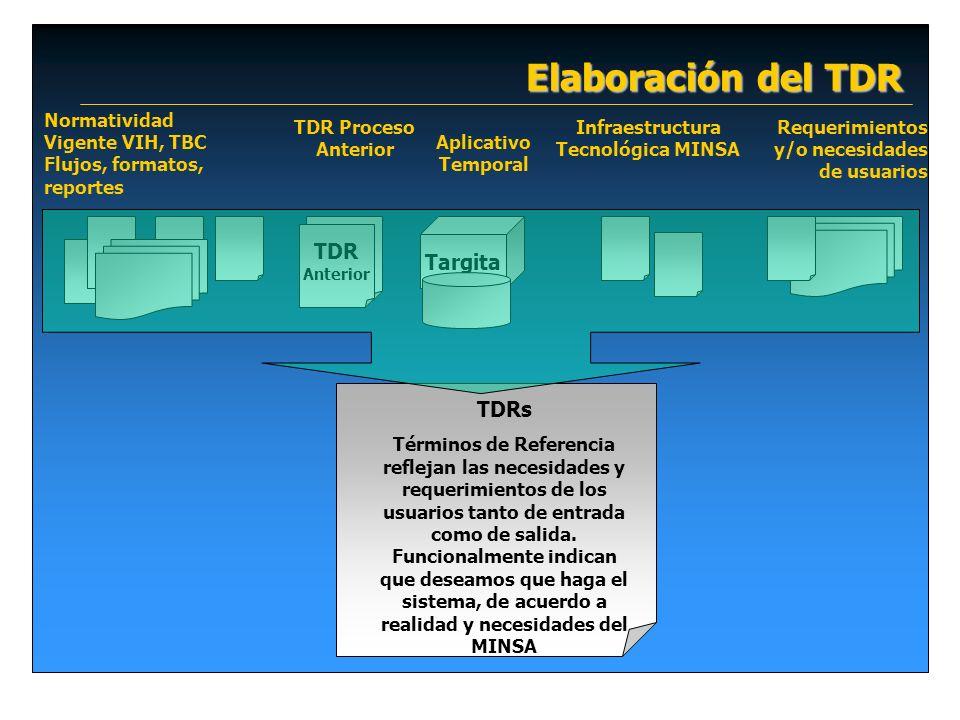 Infraestructura Tecnológica MINSA