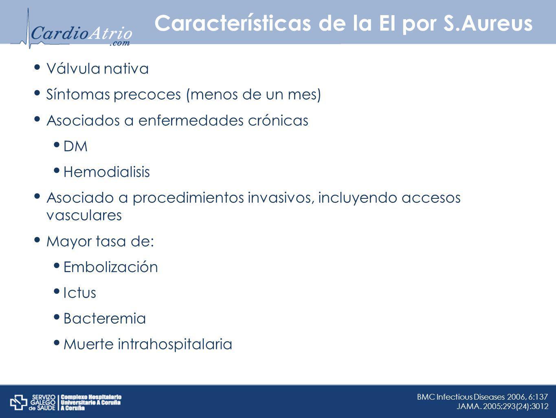 Características de la EI por S.Aureus