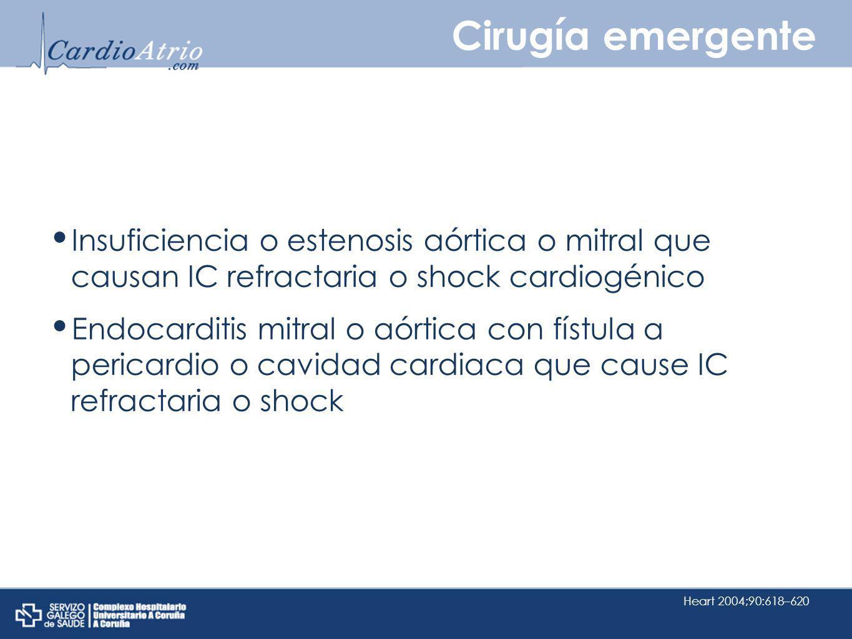 Cirugía emergente Insuficiencia o estenosis aórtica o mitral que causan IC refractaria o shock cardiogénico.