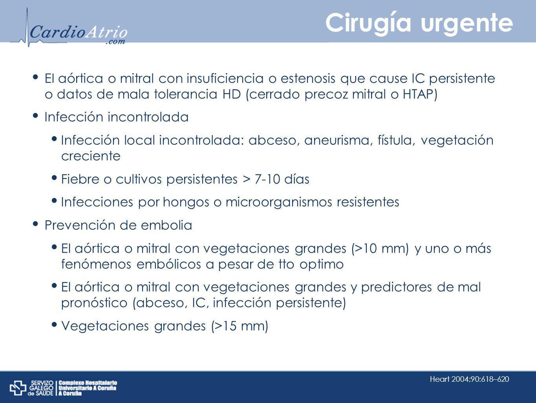 Cirugía urgente