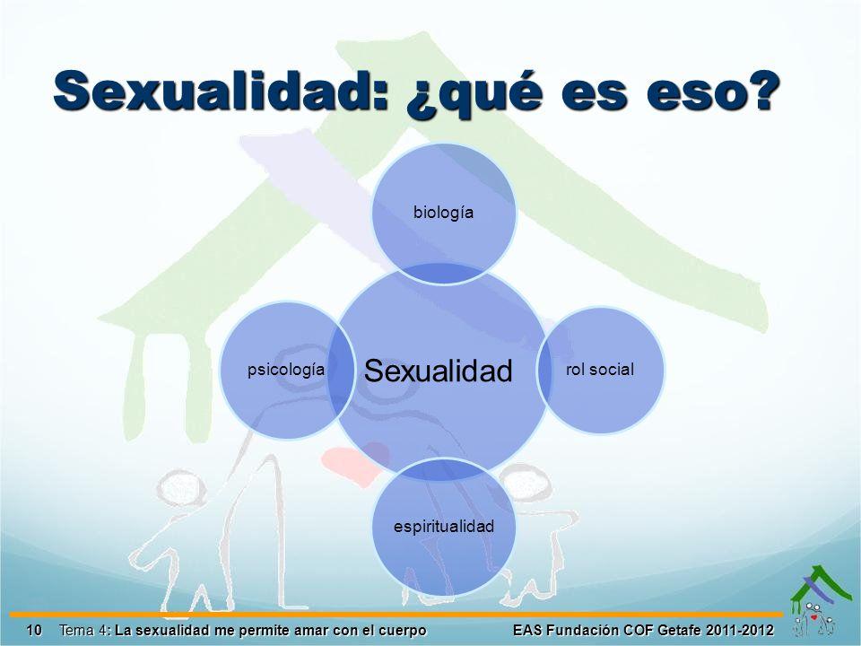 Sexualidad: ¿qué es eso