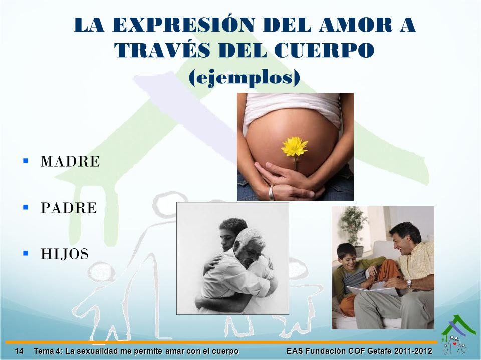 LA EXPRESIÓN DEL AMOR A TRAVÉS DEL CUERPO (ejemplos)