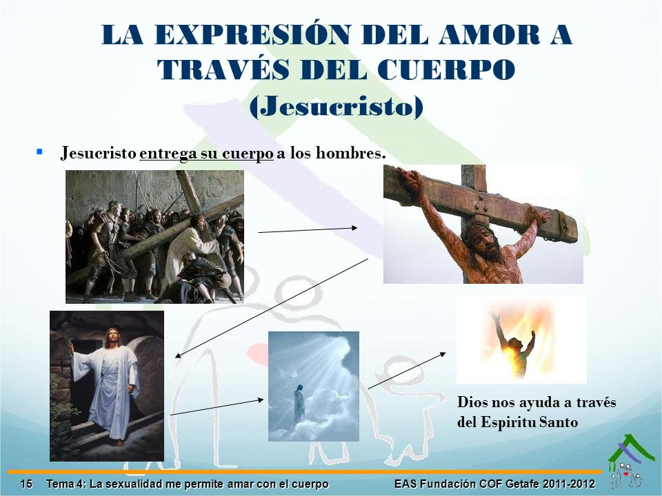 LA EXPRESIÓN DEL AMOR A TRAVÉS DEL CUERPO (Jesucristo)