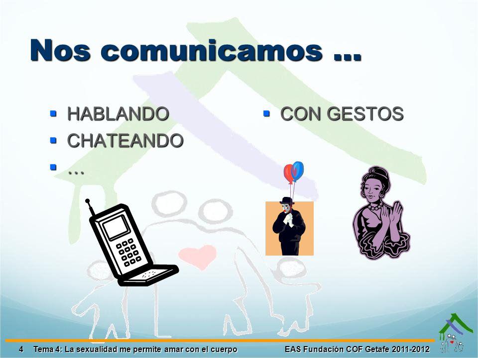 Nos comunicamos … HABLANDO CHATEANDO … CON GESTOS