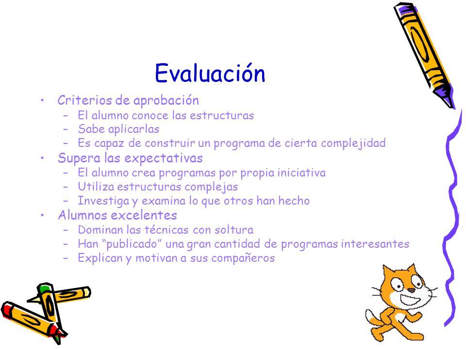 Evaluación Criterios de aprobación Supera las expectativas