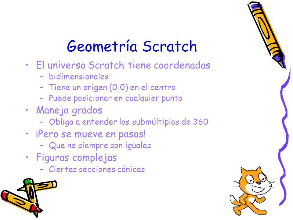 Geometría Scratch El universo Scratch tiene coordenadas Maneja grados