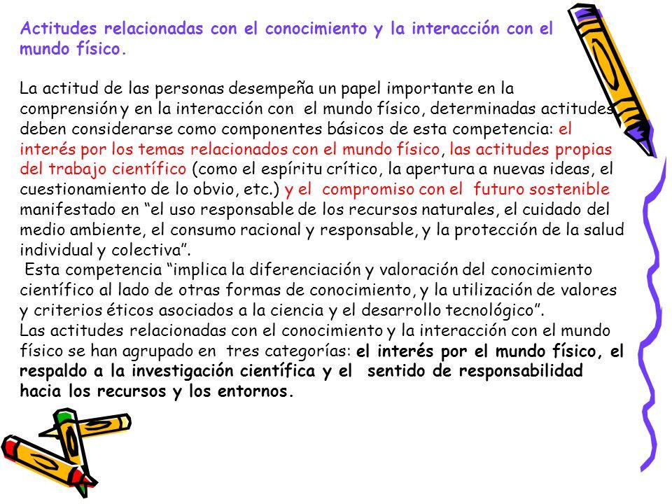 Actitudes relacionadas con el conocimiento y la interacción con el