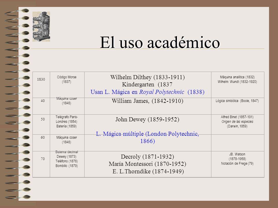 El uso académico Wilhelm Dilthey (1833-1911) Kindergarten (1837
