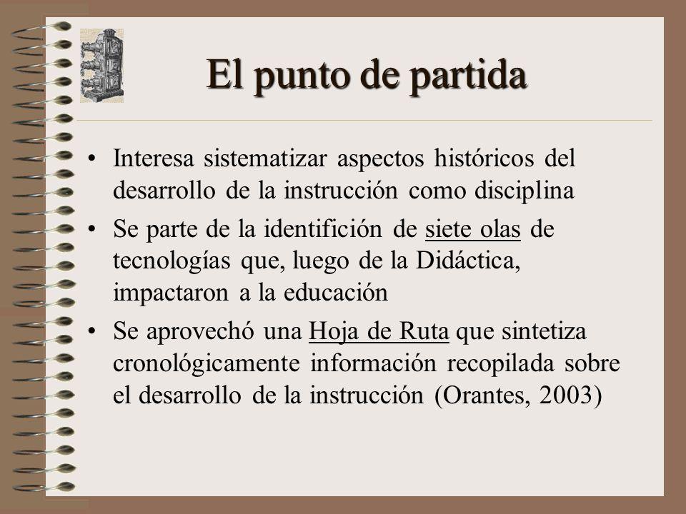 El punto de partida Interesa sistematizar aspectos históricos del desarrollo de la instrucción como disciplina.