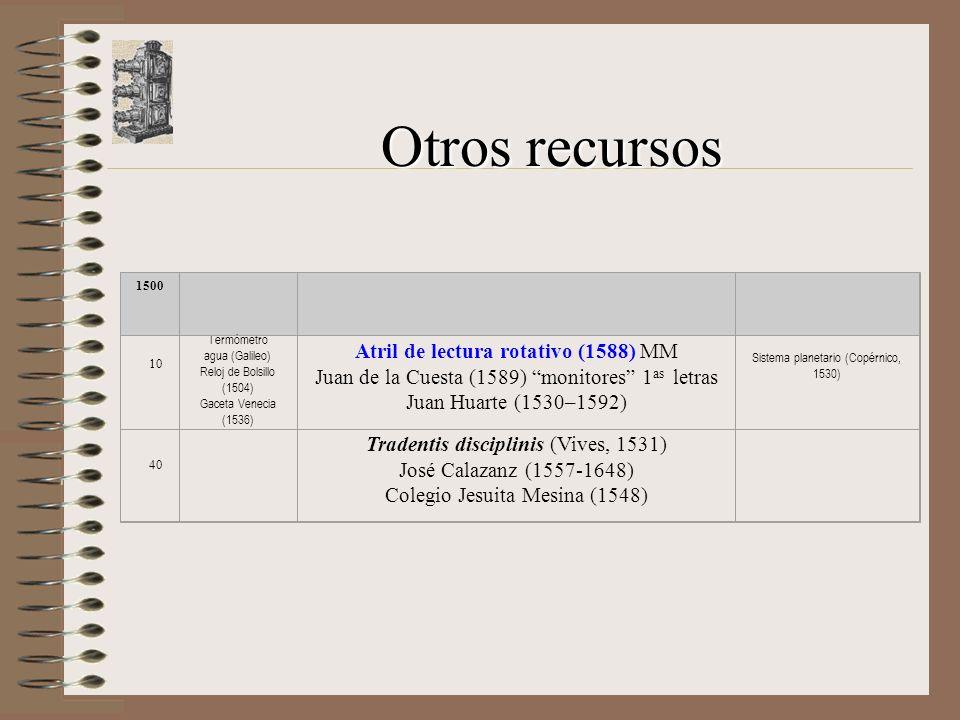 Otros recursos Atril de lectura rotativo (1588) MM