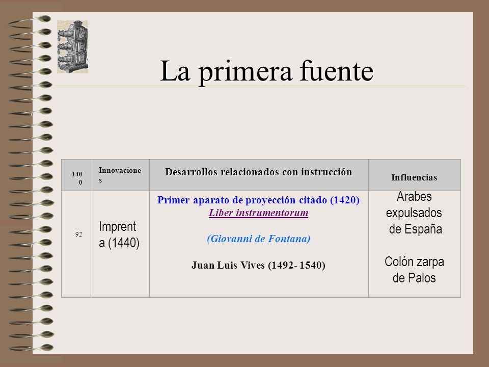 La primera fuente Arabes expulsados Imprenta (1440) de España