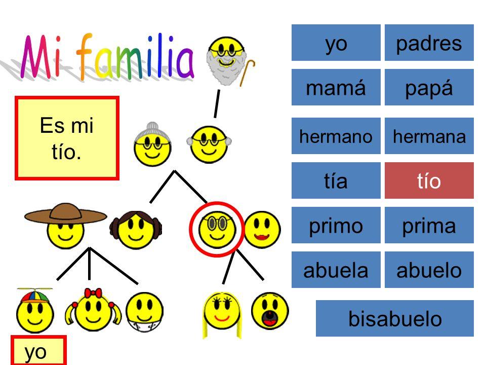 Mi familia yo padres mamá papá Es mi tío. tía tío primo prima abuela