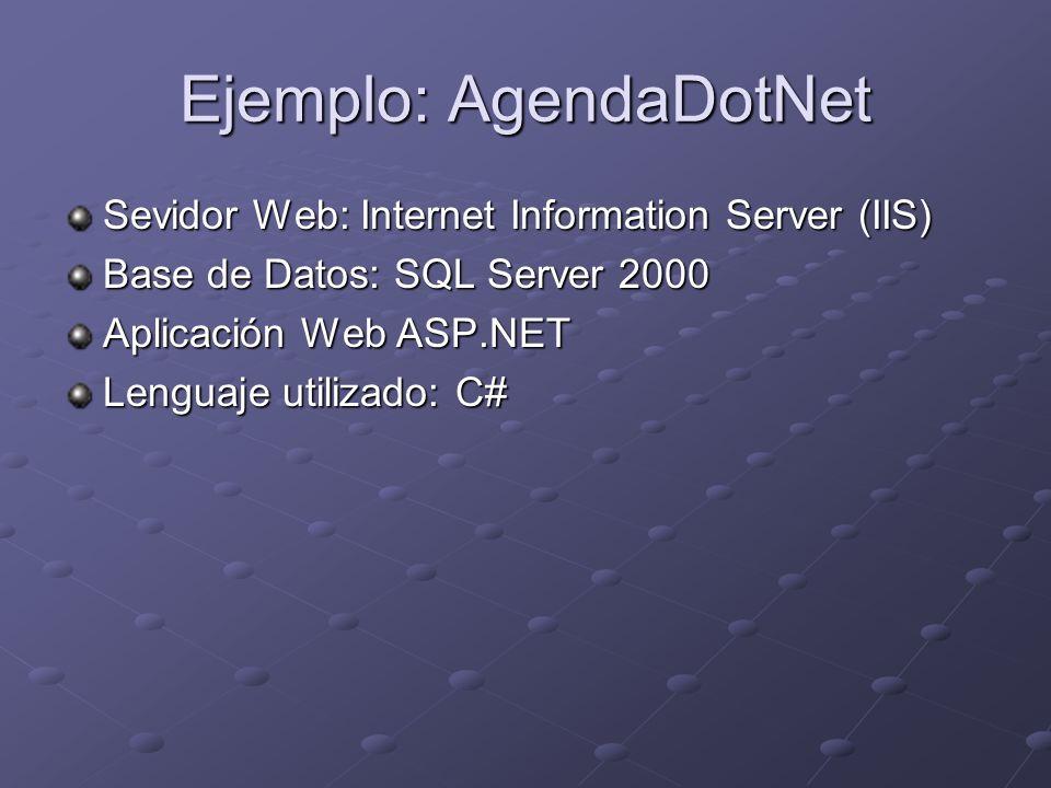 Ejemplo: AgendaDotNet