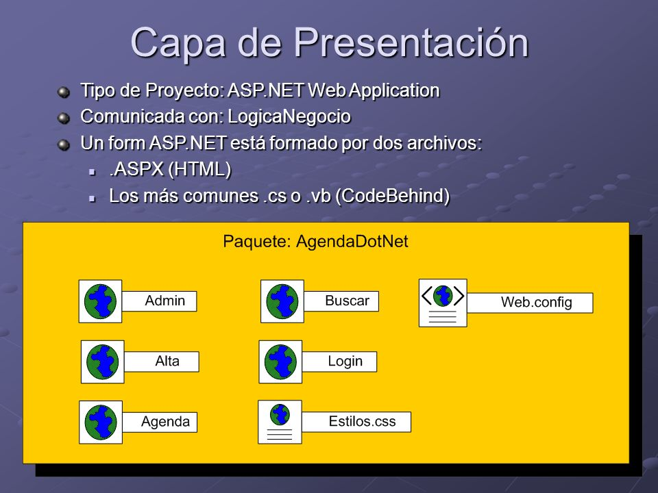 Capa de Presentación Tipo de Proyecto: ASP.NET Web Application