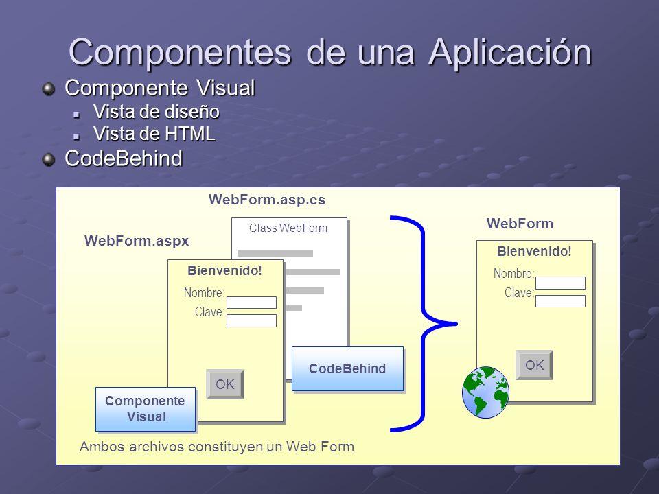 Componentes de una Aplicación