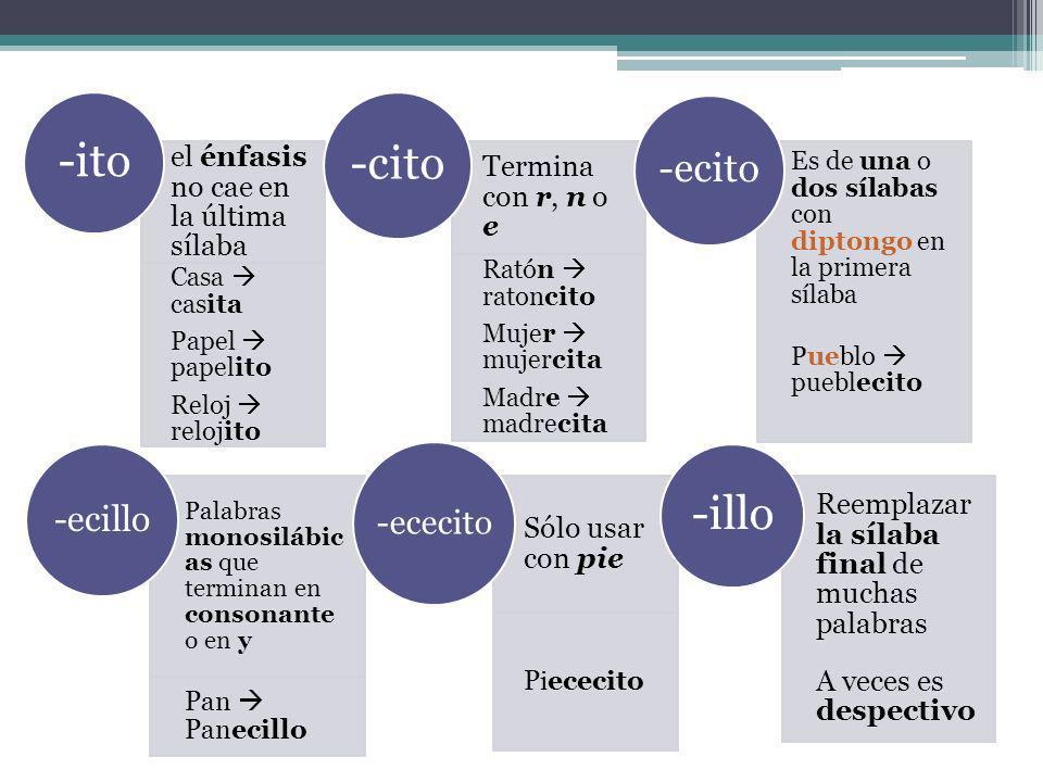 -ito -cito -illo -ecito -ecillo -ececito