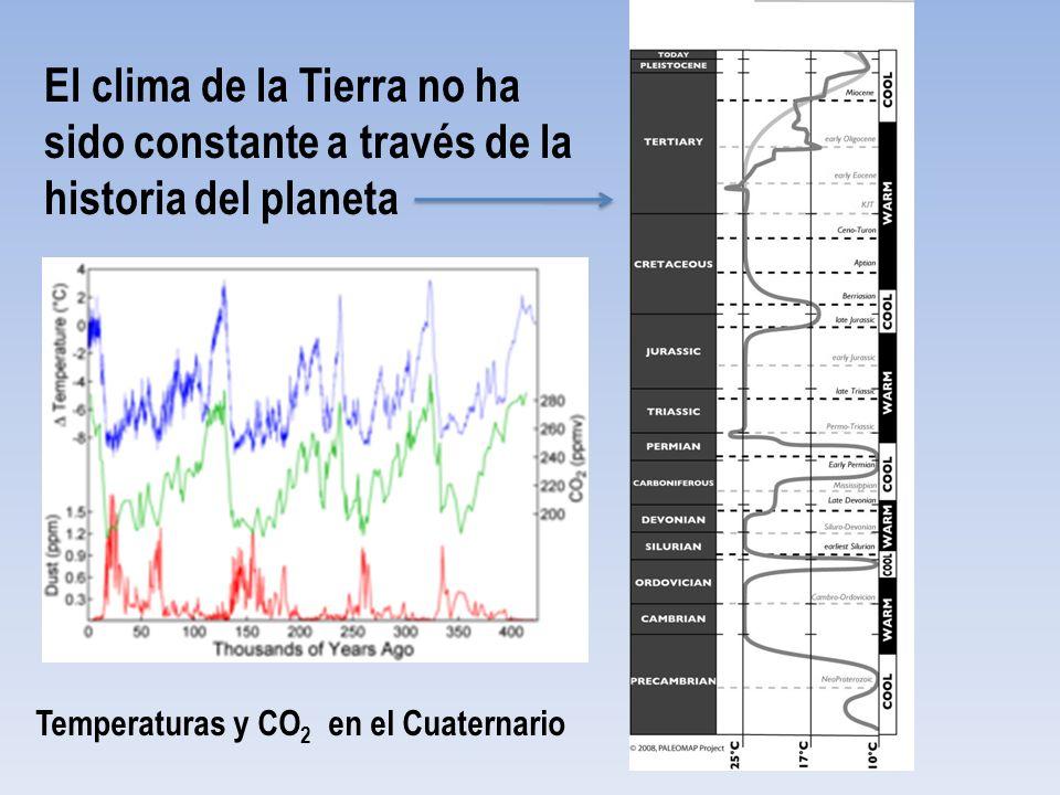 El clima de la Tierra no ha sido constante a través de la historia del planeta