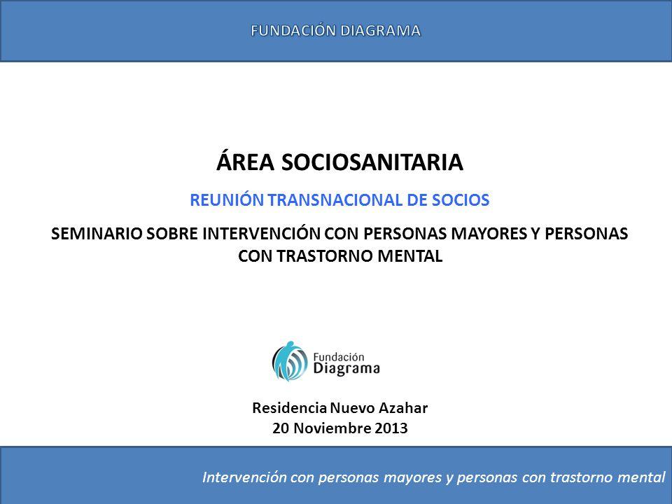 REUNIÓN TRANSNACIONAL DE SOCIOS Residencia Nuevo Azahar