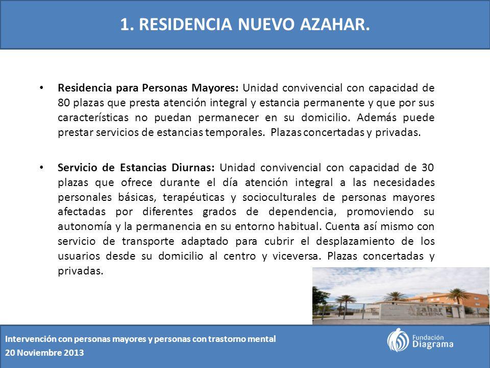 1. RESIDENCIA NUEVO AZAHAR.