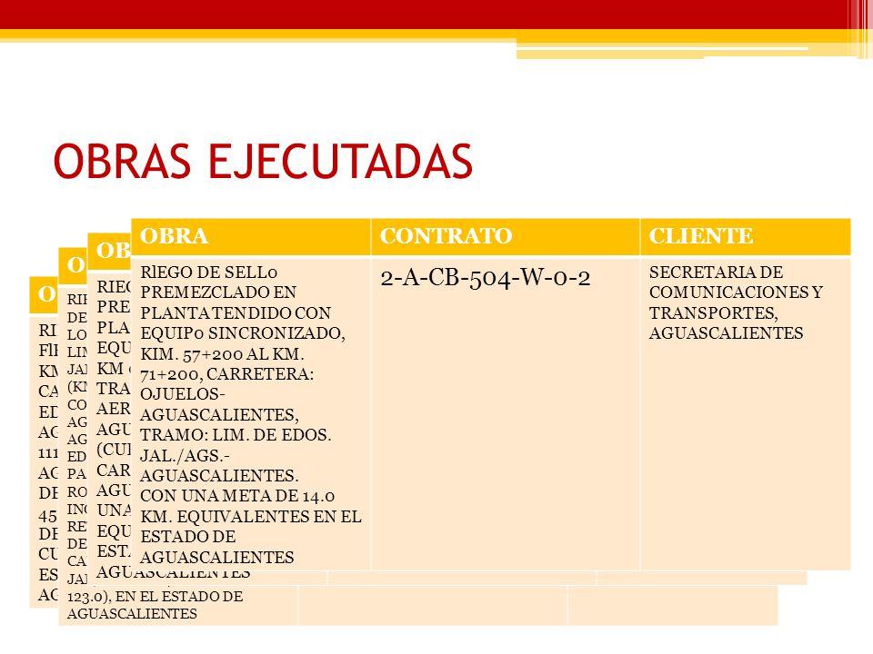OBRAS EJECUTADAS 2-A-CB-504-W-0-2 2-A-CB-A-503-W-0-2