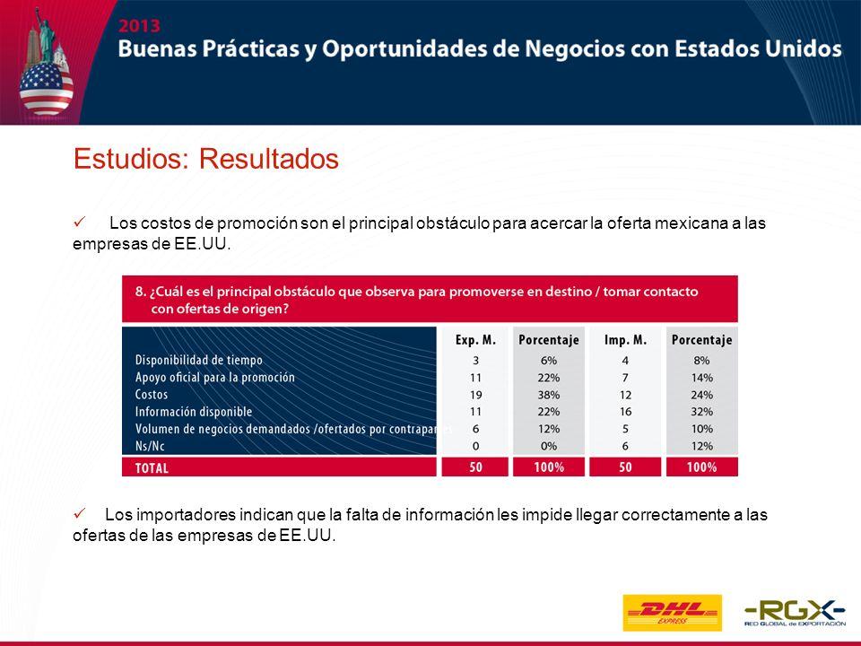 Estudios: Resultados Los costos de promoción son el principal obstáculo para acercar la oferta mexicana a las empresas de EE.UU.