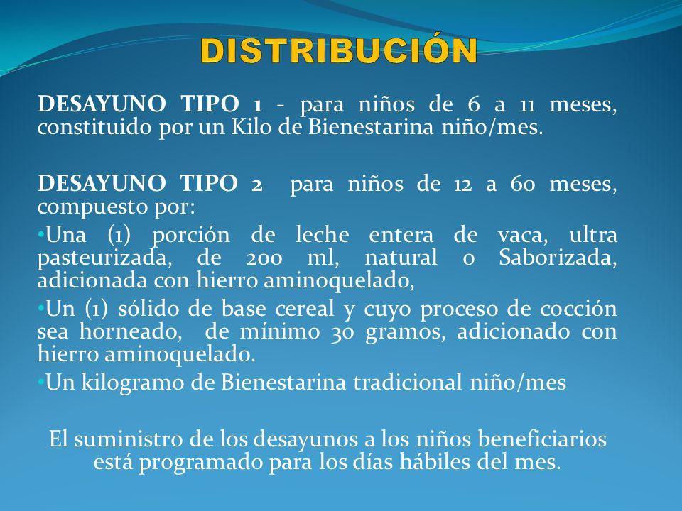 distribución DESAYUNO TIPO 1 - para niños de 6 a 11 meses, constituido por un Kilo de Bienestarina niño/mes.