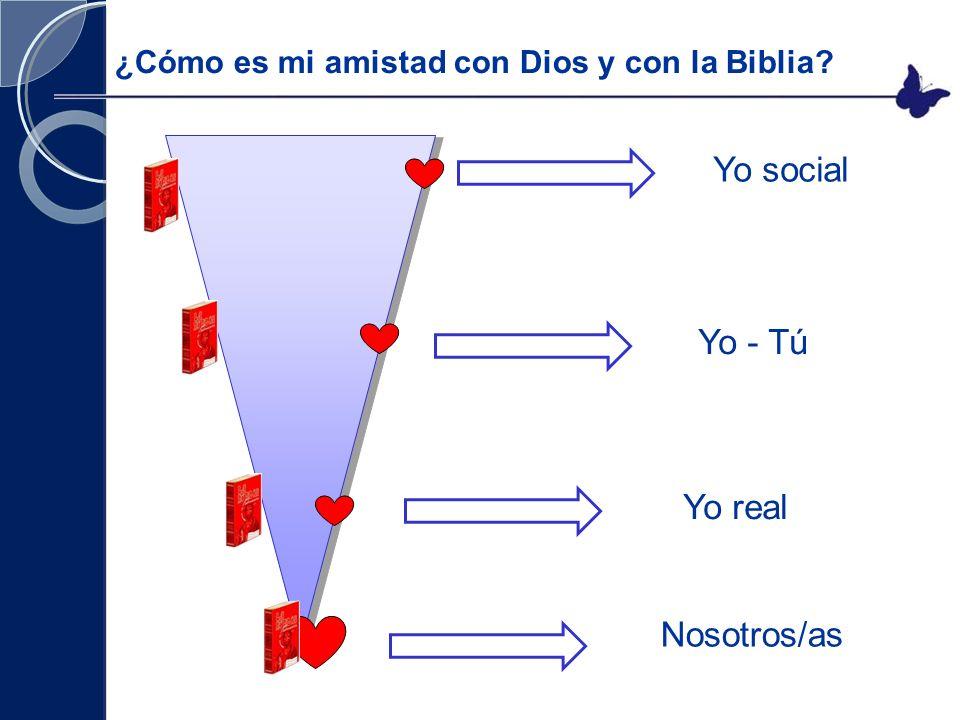 Yo social Yo - Tú Yo real Nosotros/as