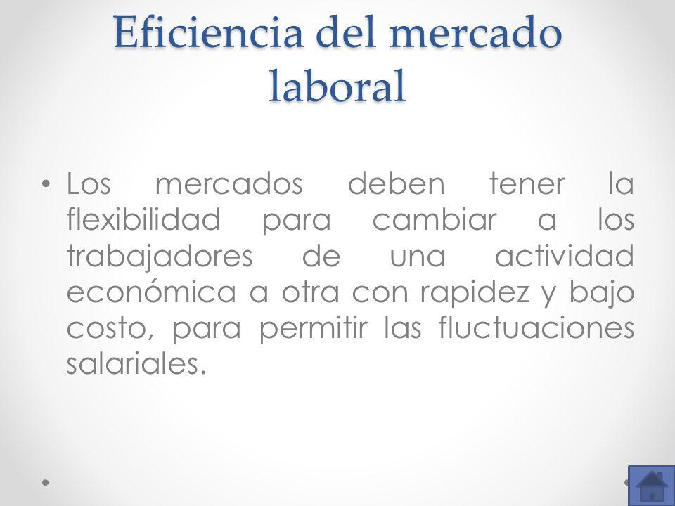 Eficiencia del mercado laboral
