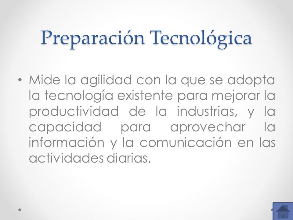 Preparación Tecnológica
