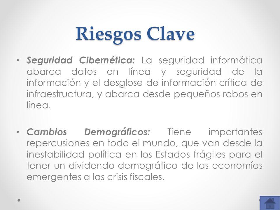 Riesgos Clave