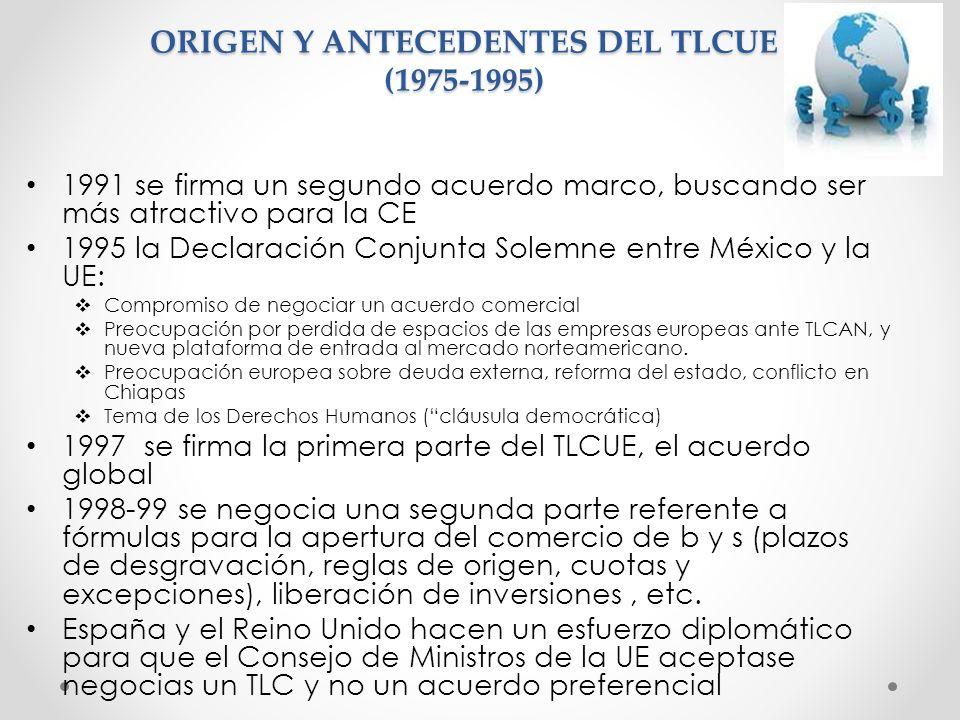ORIGEN Y ANTECEDENTES DEL TLCUE (1975-1995)