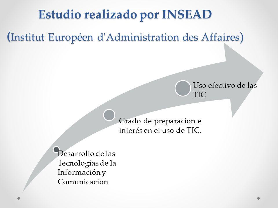 Estudio realizado por INSEAD (Institut Européen d Administration des Affaires)