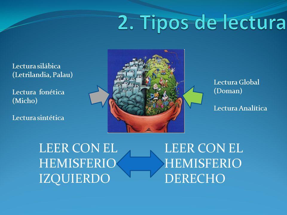 2. Tipos de lectura LEER CON EL HEMISFERIO IZQUIERDO