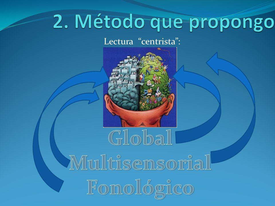 2. Método que propongo Global Multisensorial Fonológico