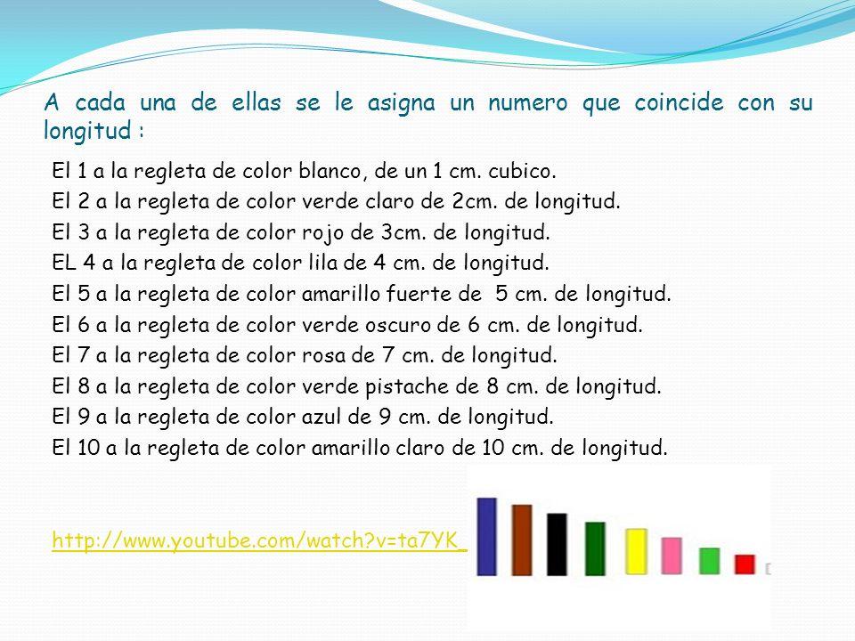 A cada una de ellas se le asigna un numero que coincide con su longitud :