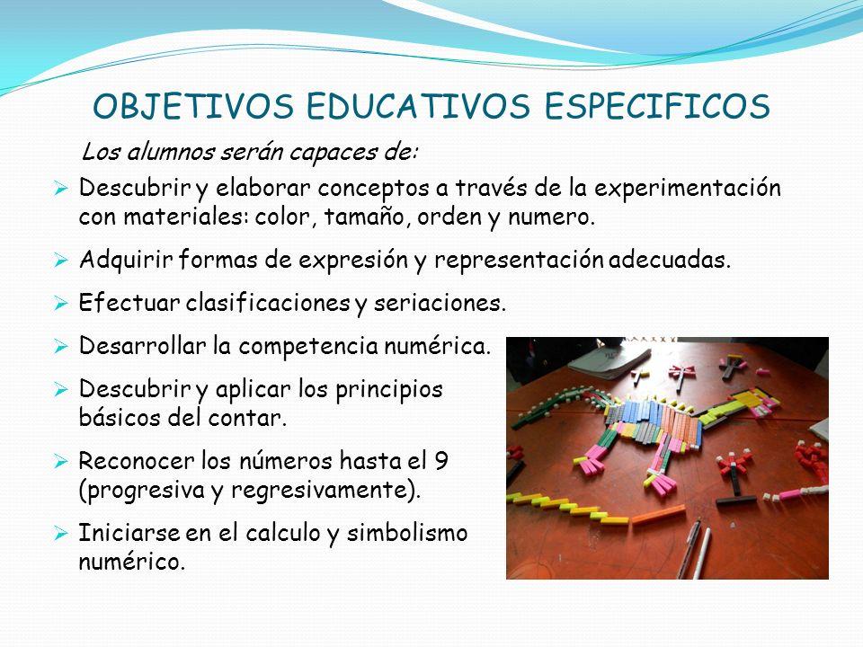 OBJETIVOS EDUCATIVOS ESPECIFICOS