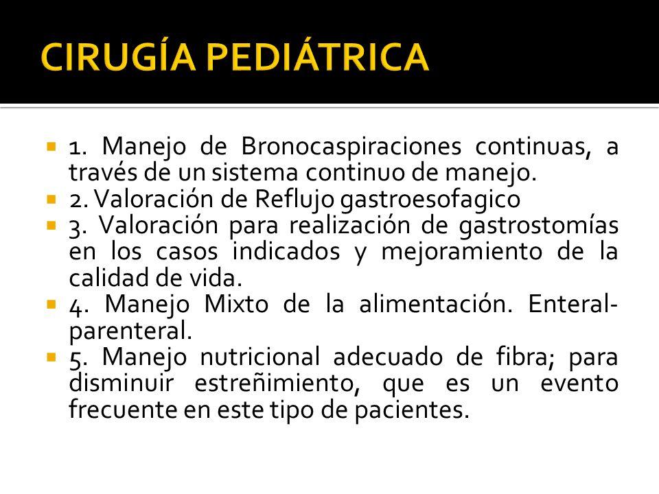 CIRUGÍA PEDIÁTRICA 1. Manejo de Bronocaspiraciones continuas, a través de un sistema continuo de manejo.