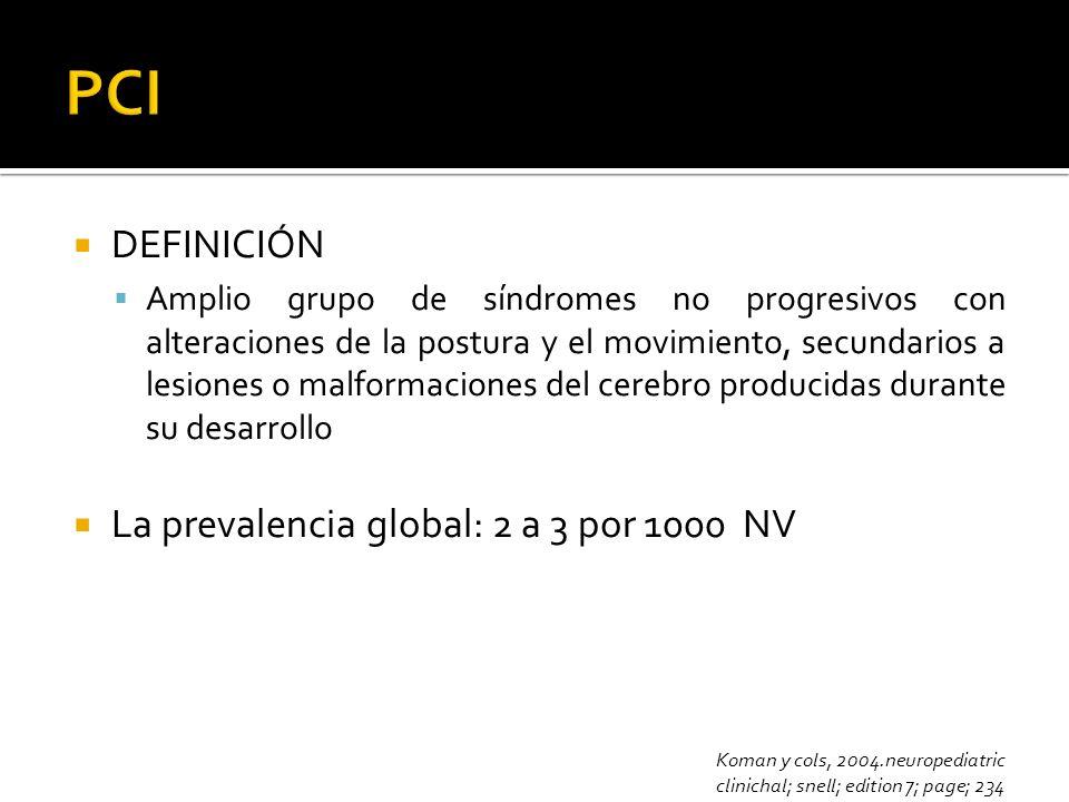 PCI DEFINICIÓN La prevalencia global: 2 a 3 por 1000 NV