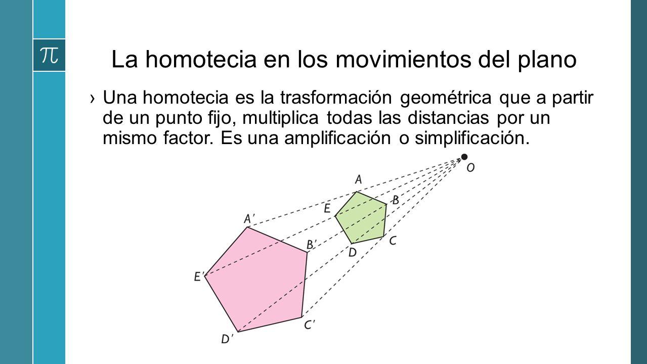La homotecia en los movimientos del plano