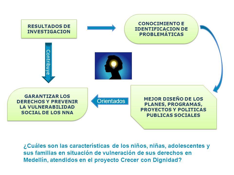 CONOCIMIENTO E IDENTIFICACION DE PROBLEMÁTICAS