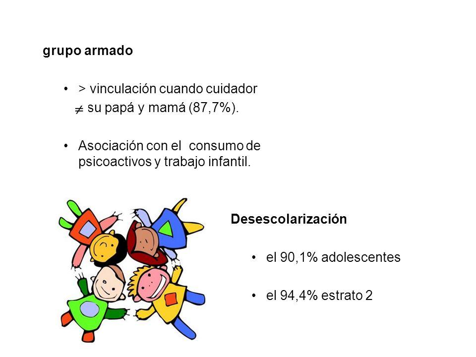 grupo armado > vinculación cuando cuidador. su papá y mamá (87,7%). Asociación con el consumo de psicoactivos y trabajo infantil.