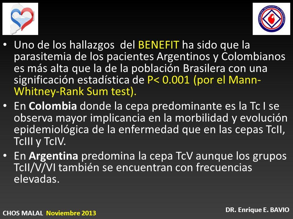 Uno de los hallazgos del BENEFIT ha sido que la parasitemia de los pacientes Argentinos y Colombianos es más alta que la de la población Brasilera con una significación estadística de P< 0.001 (por el Mann-Whitney-Rank Sum test).