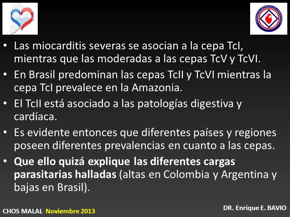 El TcII está asociado a las patologías digestiva y cardíaca.